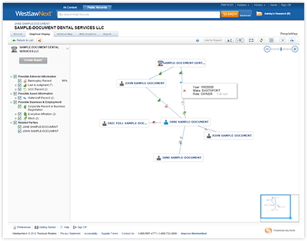 PeopleMap on Westlaw critical connections revealed
