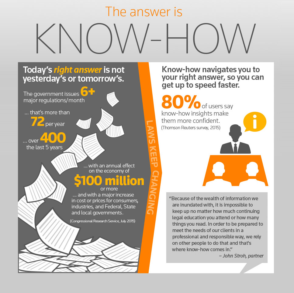 Attorney Resources Infographic