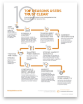 Top 10 Reasons Users Trust CLEAR