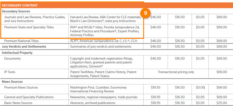 westlaw pricing sheet anta expocoaching co rh anta expocoaching co WestlawNext Sign On Westlaw Sign On