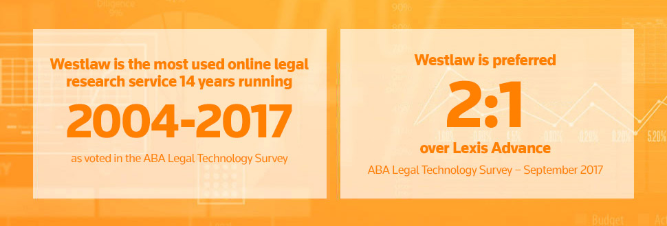 Westlaw is the most used online legal research service 2004-2017 as voted in the ABA Legal Technology Survey. Westlaw is preferred 2:1 over Lexis Advance ABA Legal Technology Survey September 2017