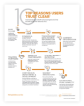 Top 10 reasons to Trust clear infographic