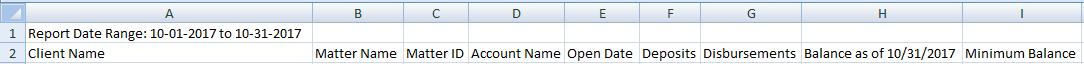 Trust Account Balances