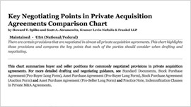 Key Negotiating Points in Private Acquisition Agreements Comparison Chart