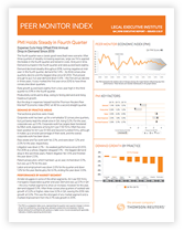 The Peer Monitor Index (PMI)