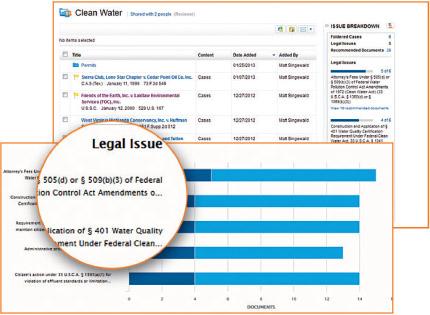 Folder analysis image