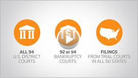 Pleadings, Motions, and Memoranda - Play Video